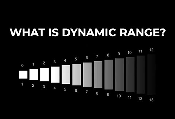 1-Minute Explainer: What is DYNAMIC RANGE and How Does it Affect your Photos? (VIDEO)