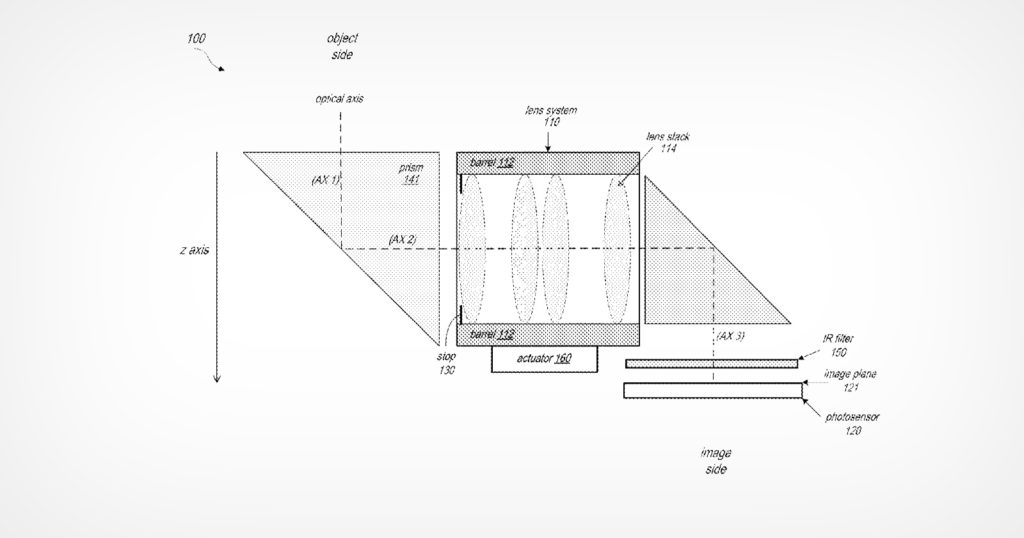 Apple Granted 'Periscope' Compact Zoom Lens Patent