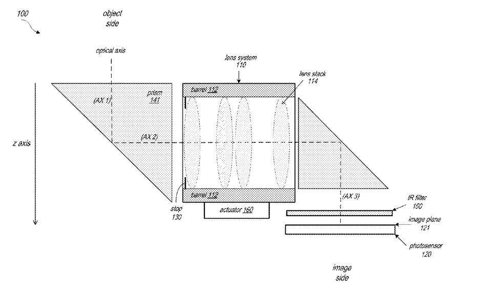 Apple's periscope camera patent could change telephoto lenses in future iPhones