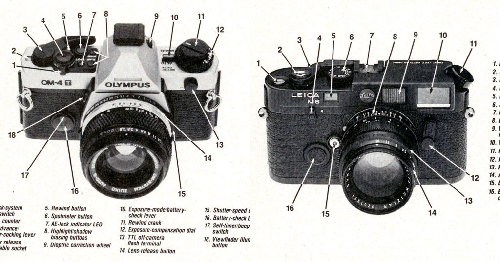 The 10 Hottest 35mm Cameras You Could Buy in 1991