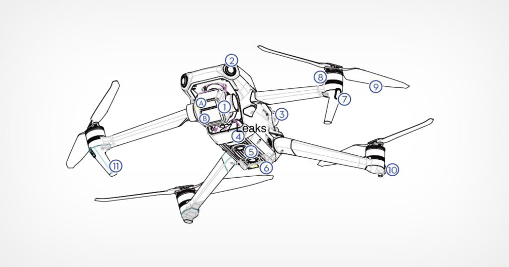 DJI Mavic 3 Pro To Have Two Cameras and a 4/3-Inch Sensor: Report